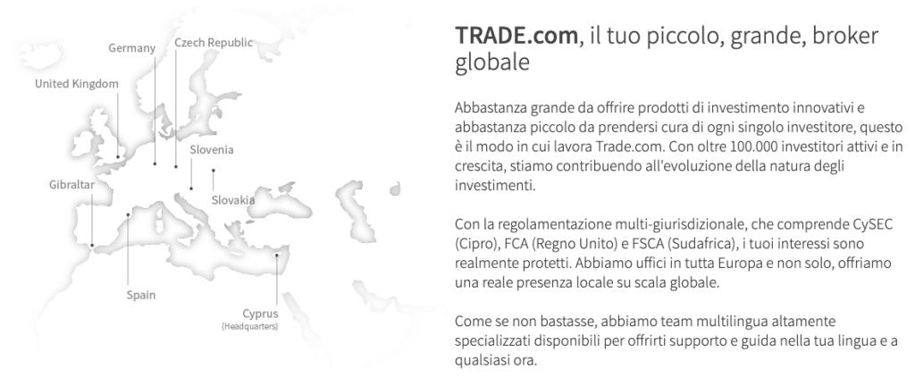trade.com broker globale