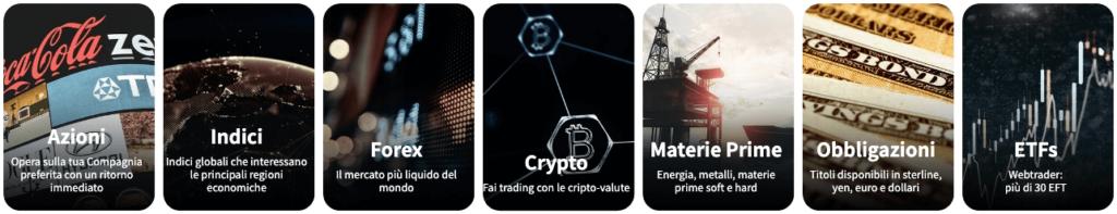 fare trading con i cfd su trade.com