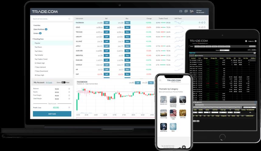 broker trade.com